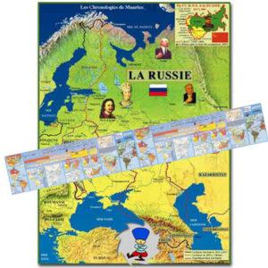 Exposition panorama de l'Histoire de la RUSSIE (depuis +400)